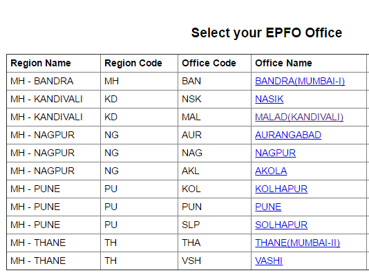 Bangalore pf office contact number